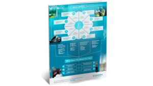 SYSPRO-ERP-software-system-plastics-and-rubber-infographic
